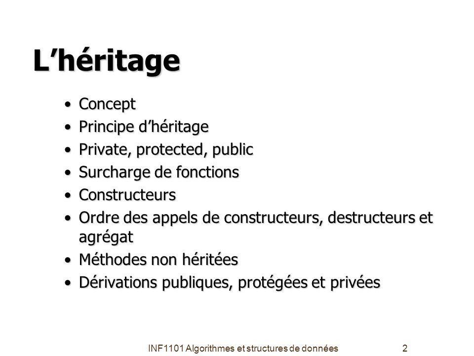 INF1101 Algorithmes et structures de données2 L'héritage ConceptConcept Principe d'héritagePrincipe d'héritage Private, protected, publicPrivate, prot
