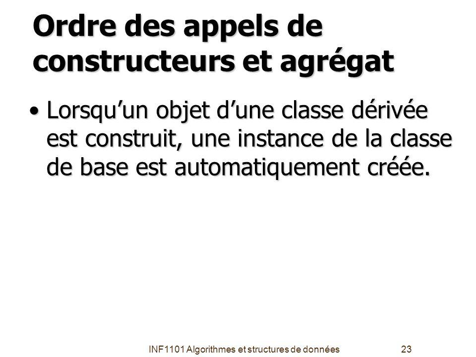 INF1101 Algorithmes et structures de données23 Ordre des appels de constructeurs et agrégat Lorsqu'un objet d'une classe dérivée est construit, une in