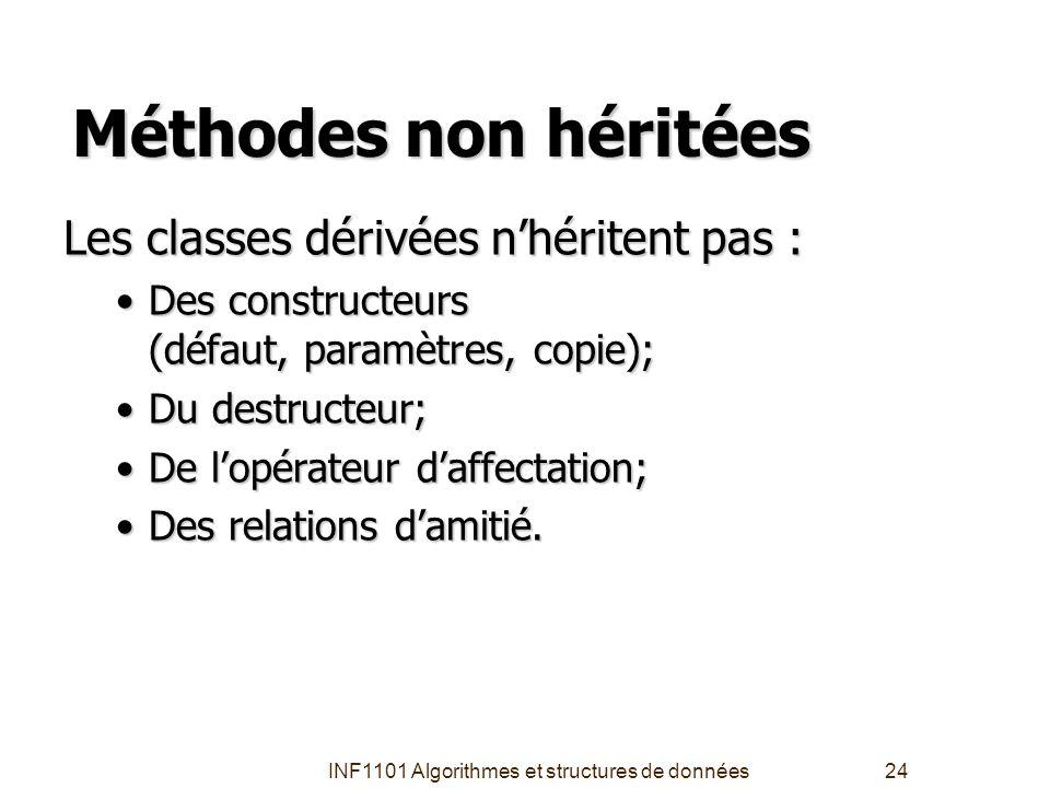 INF1101 Algorithmes et structures de données24 Méthodes non héritées Les classes dérivées n'héritent pas : Des constructeurs (défaut, paramètres, copi