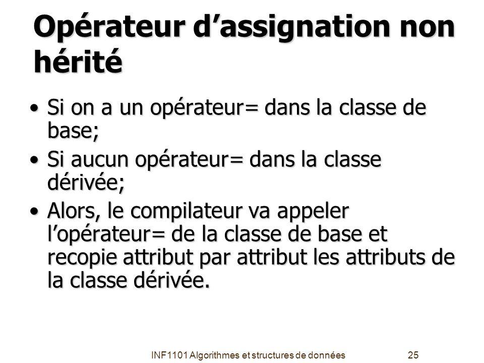 INF1101 Algorithmes et structures de données25 Opérateur d'assignation non hérité Si on a un opérateur= dans la classe de base;Si on a un opérateur= d