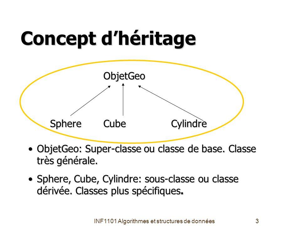 INF1101 Algorithmes et structures de données3 Concept d'héritage ObjetGeo Sphere SphereCubeCylindre ObjetGeo: Super-classe ou classe de base. Classe t