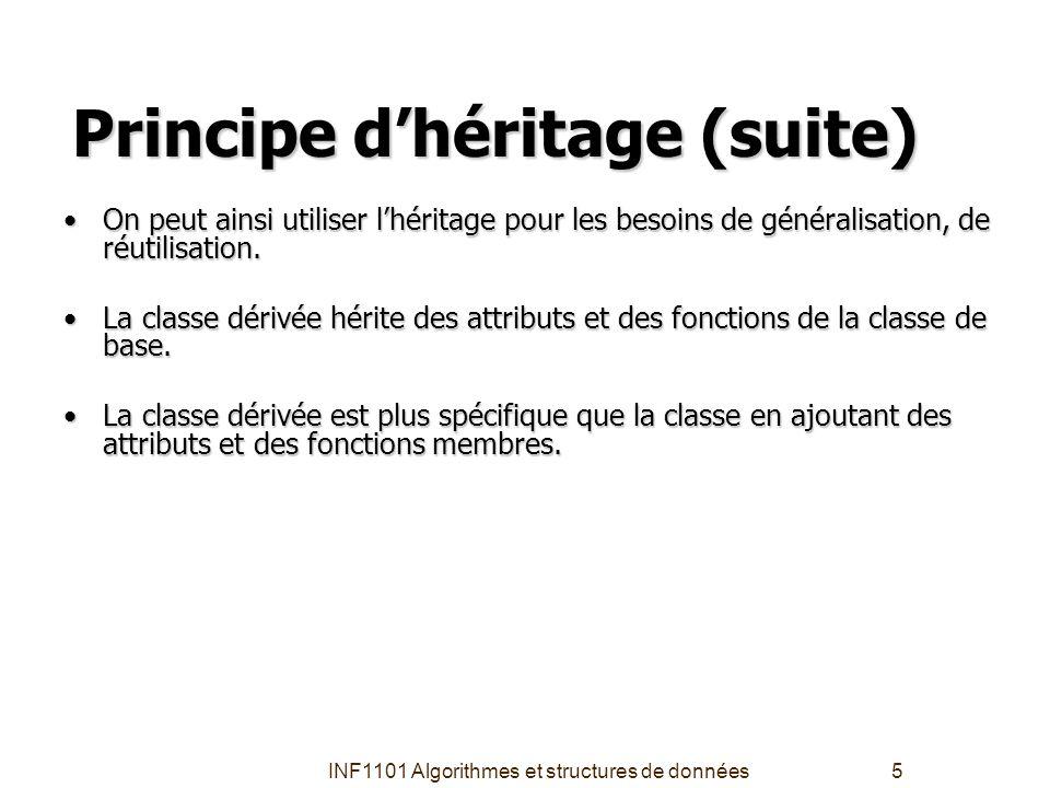INF1101 Algorithmes et structures de données5 Principe d'héritage (suite) On peut ainsi utiliser l'héritage pour les besoins de généralisation, de réu