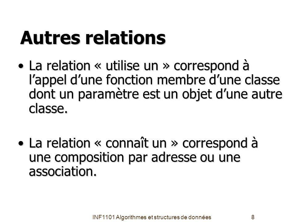 INF1101 Algorithmes et structures de données8 Autres relations La relation « utilise un » correspond à l'appel d'une fonction membre d'une classe dont
