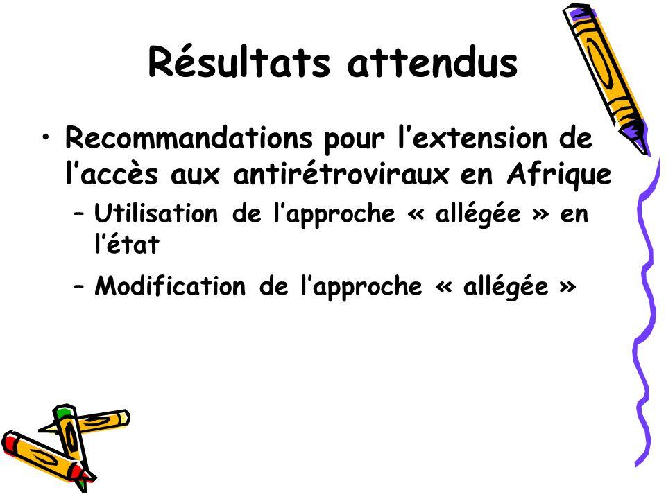 Résultats attendus Recommandations pour l'extension de l'accès aux antirétroviraux en Afrique –Utilisation de l'approche « allégée » en l'état –Modification de l'approche « allégée »