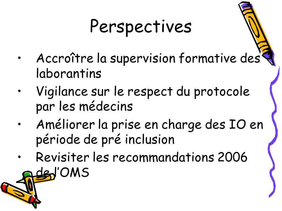 Perspectives Accroître la supervision formative des laborantins Vigilance sur le respect du protocole par les médecins Améliorer la prise en charge des IO en période de pré inclusion Revisiter les recommandations 2006 de l'OMS