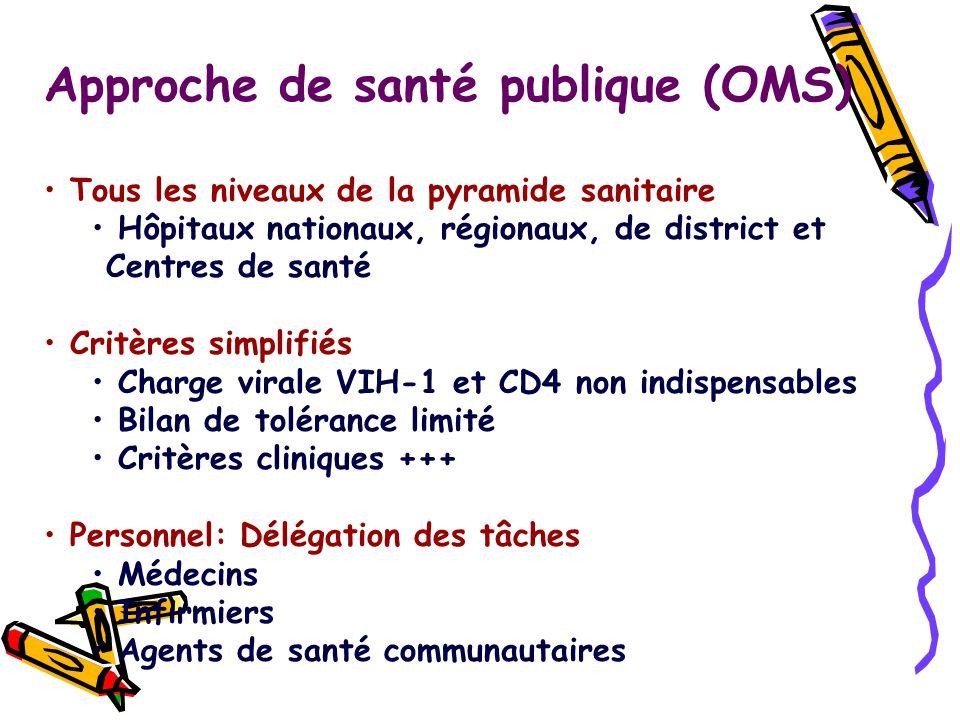 Approche de santé publique (OMS) Tous les niveaux de la pyramide sanitaire Hôpitaux nationaux, régionaux, de district et Centres de santé Critères simplifiés Charge virale VIH-1 et CD4 non indispensables Bilan de tolérance limité Critères cliniques +++ Personnel: Délégation des tâches Médecins Infirmiers Agents de santé communautaires
