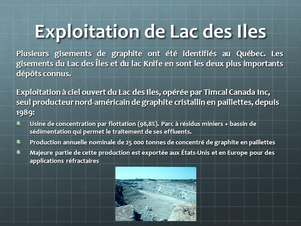 Exploitation de Lac des Iles Plusieurs gisements de graphite ont été identifiés au Québec. Les gisements du Lac des Îles et du lac Knife en sont les d