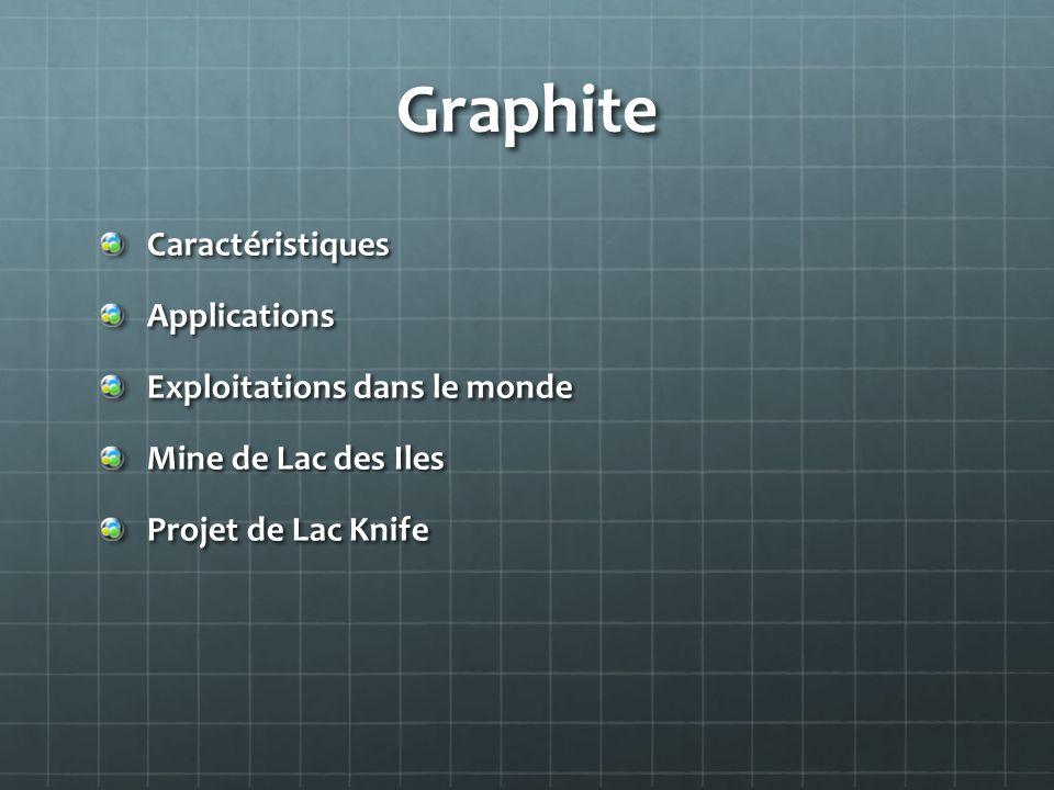 Graphite CaractéristiquesApplications Exploitations dans le monde Mine de Lac des Iles Projet de Lac Knife