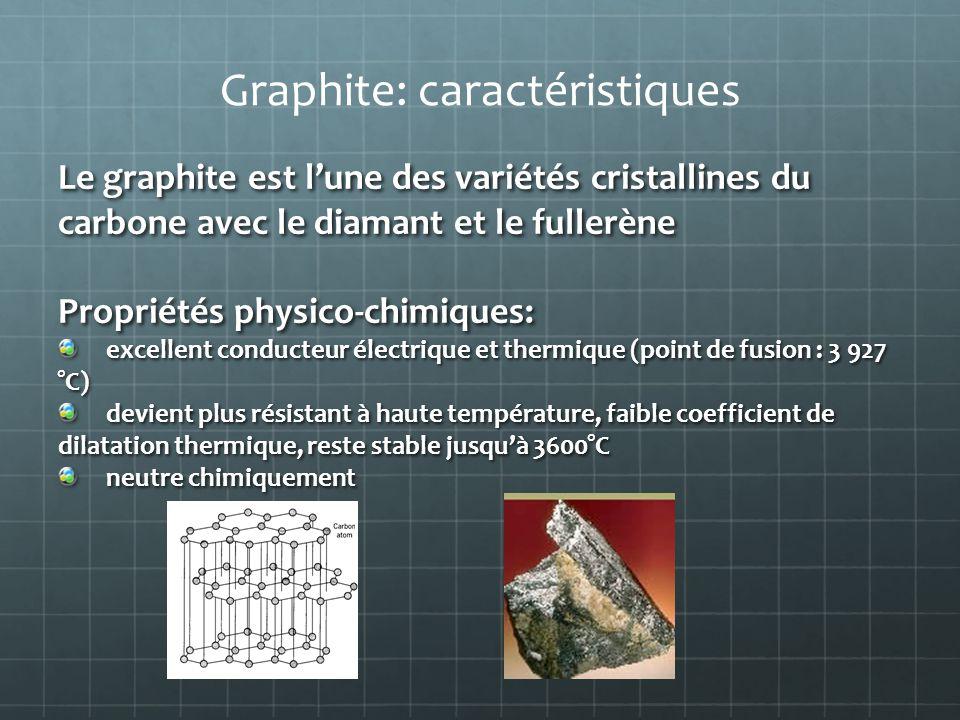 Graphite: caractéristiques Le graphite est l'une des variétés cristallines du carbone avec le diamant et le fullerène Propriétés physico-chimiques: ex
