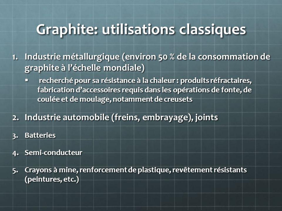 Graphite: utilisations classiques 1.Industrie métallurgique (environ 50 % de la consommation de graphite à l'échelle mondiale)  recherché pour sa rés