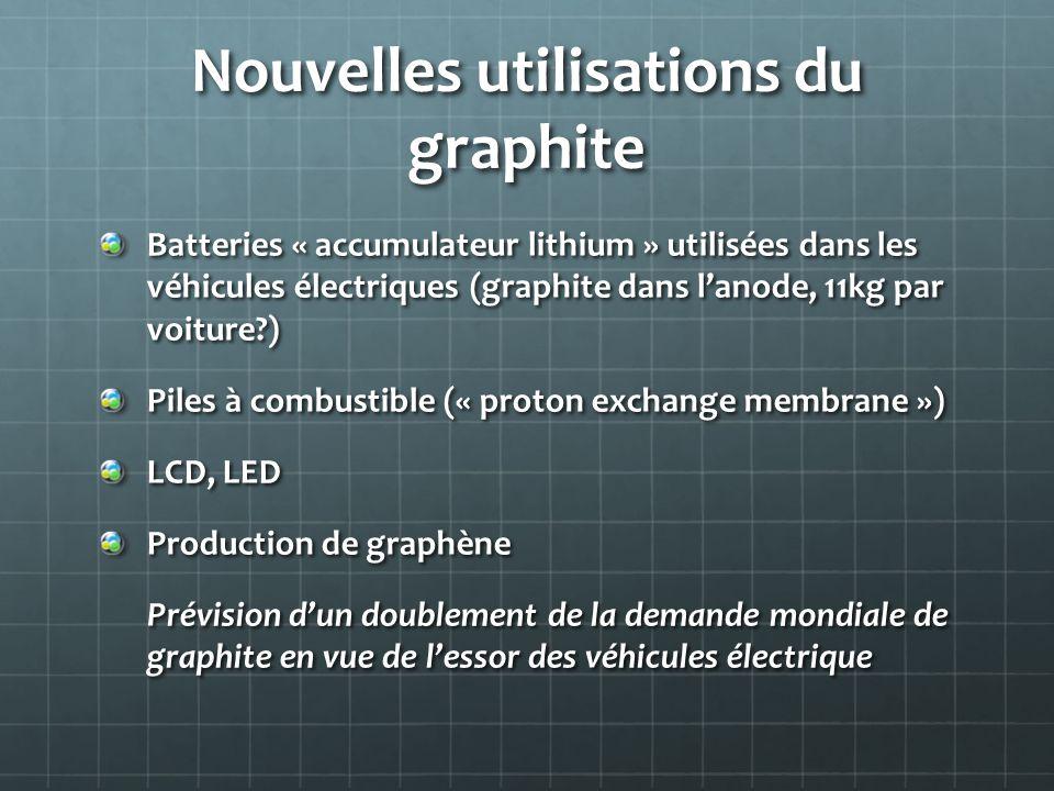 Nouvelles utilisations du graphite Batteries « accumulateur lithium » utilisées dans les véhicules électriques (graphite dans l'anode, 11kg par voitur