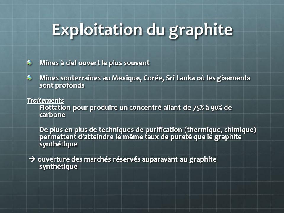 Exploitation du graphite Mines à ciel ouvert le plus souvent Mines souterraines au Mexique, Corée, Sri Lanka où les gisements sont profonds Traitement