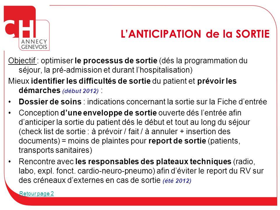 L'ANTICIPATION de la SORTIE Objectif : optimiser le processus de sortie (dés la programmation du séjour, la pré-admission et durant l'hospitalisation)