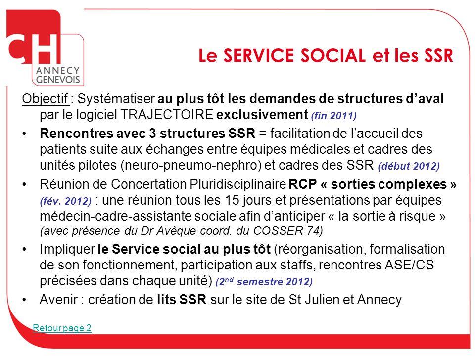 Le SERVICE SOCIAL et les SSR Objectif : Systématiser au plus tôt les demandes de structures d'aval par le logiciel TRAJECTOIRE exclusivement (fin 2011