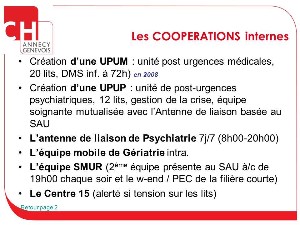 Les COOPERATIONS internes Création d'une UPUM : unité post urgences médicales, 20 lits, DMS inf. à 72h) en 2008 Création d'une UPUP : unité de post-ur