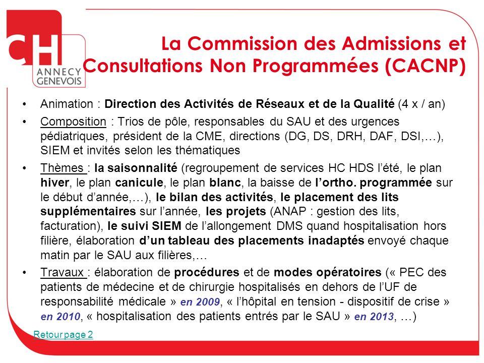 La Commission des Admissions et Consultations Non Programmées (CACNP) Animation : Direction des Activités de Réseaux et de la Qualité (4 x / an) Compo