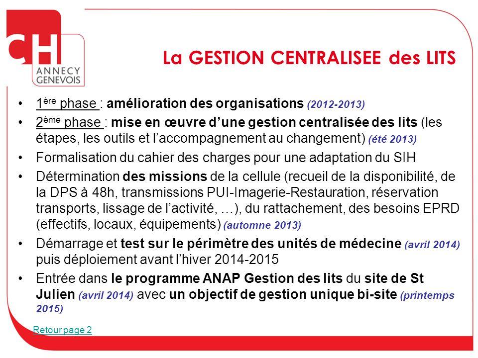 La GESTION CENTRALISEE des LITS 1 ère phase : amélioration des organisations (2012-2013) 2 ème phase : mise en œuvre d'une gestion centralisée des lit