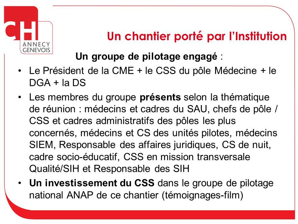 Un chantier porté par l'Institution Un groupe de pilotage engagé : Le Président de la CME + le CSS du pôle Médecine + le DGA + la DS Les membres du gr