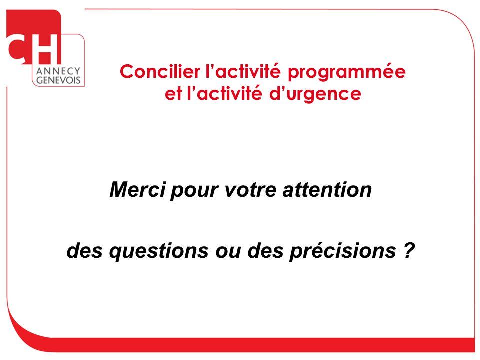 Concilier l'activité programmée et l'activité d'urgence Merci pour votre attention des questions ou des précisions ?