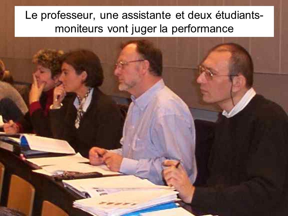 Leclercq, Micro PARMs MFPA, STE ULG, 2002 14 Le professeur, une assistante et deux étudiants- moniteurs vont juger la performance