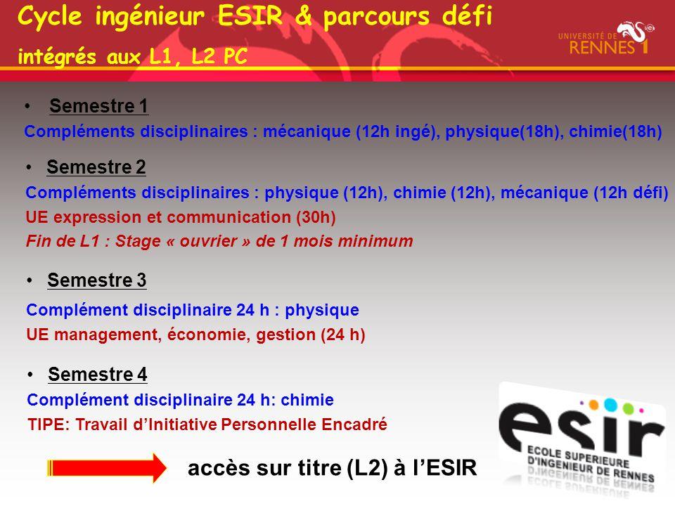 Cycle ingénieur ESIR & parcours défi intégrés aux L1, L2 PC Semestre 1 Compléments disciplinaires : mécanique (12h ingé), physique(18h), chimie(18h) S