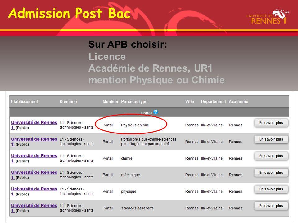 Admission Post Bac Sur APB choisir: Licence Académie de Rennes, UR1 mention Physique ou Chimie