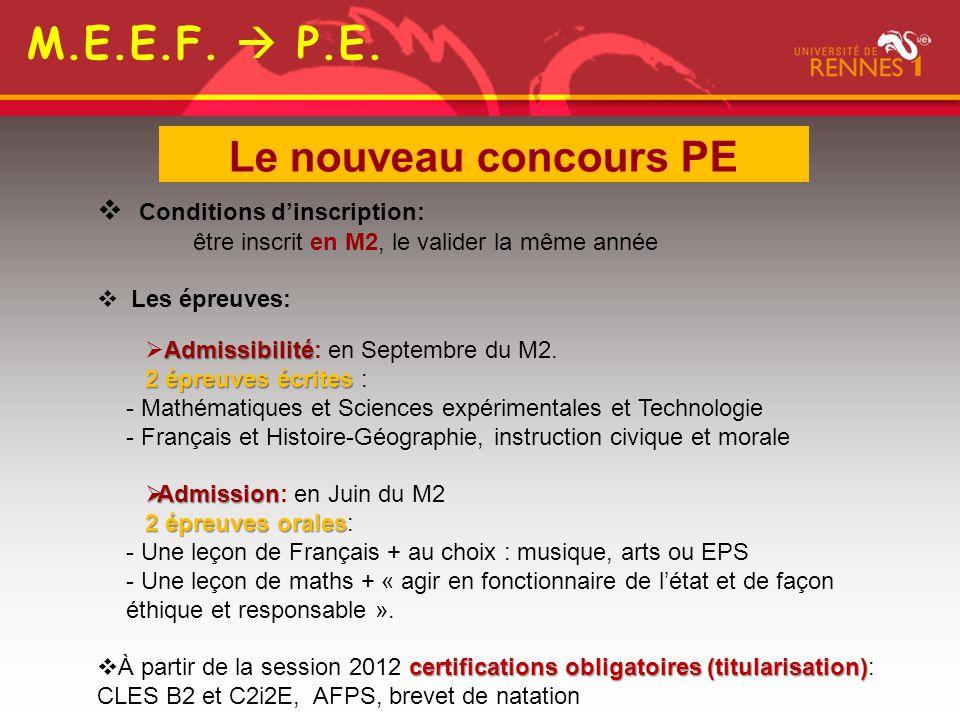  Conditions d'inscription: être inscrit en M2, le valider la même année  Les épreuves: Admissibilité  Admissibilité: en Septembre du M2. 2 épreuves