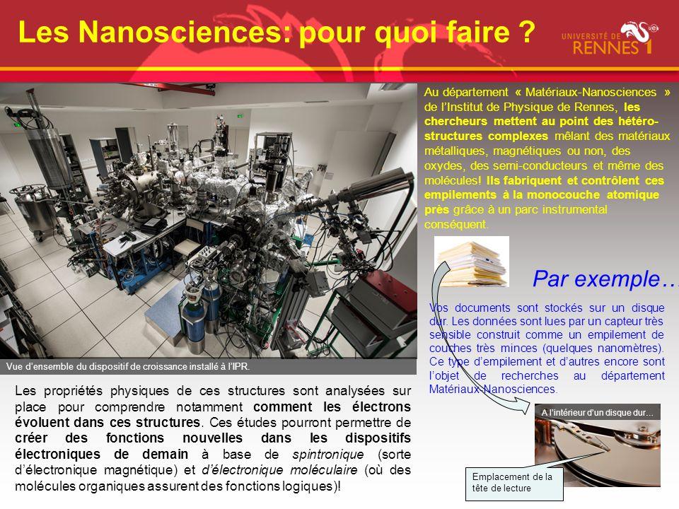 Au département « Matériaux-Nanosciences » de l'Institut de Physique de Rennes, les chercheurs mettent au point des hétéro- structures complexes mêlant