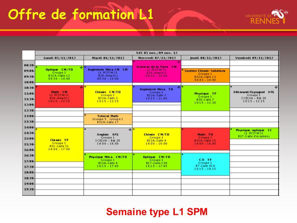 Offre de formation L1 Semaine type L1 SPM