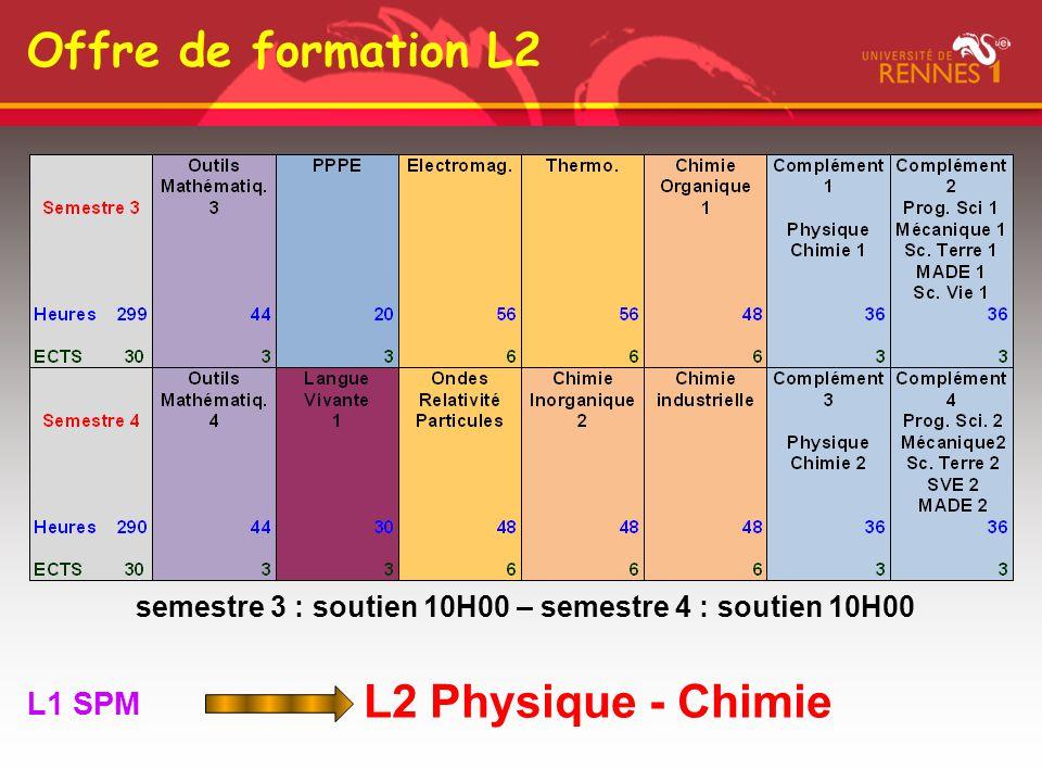 Offre de formation L3 L2 Physique-Chimie semestre 5 : soutien 10H00 – semestre 6 : soutien 10H00 L3 Physique - Chimie + parcours SENA