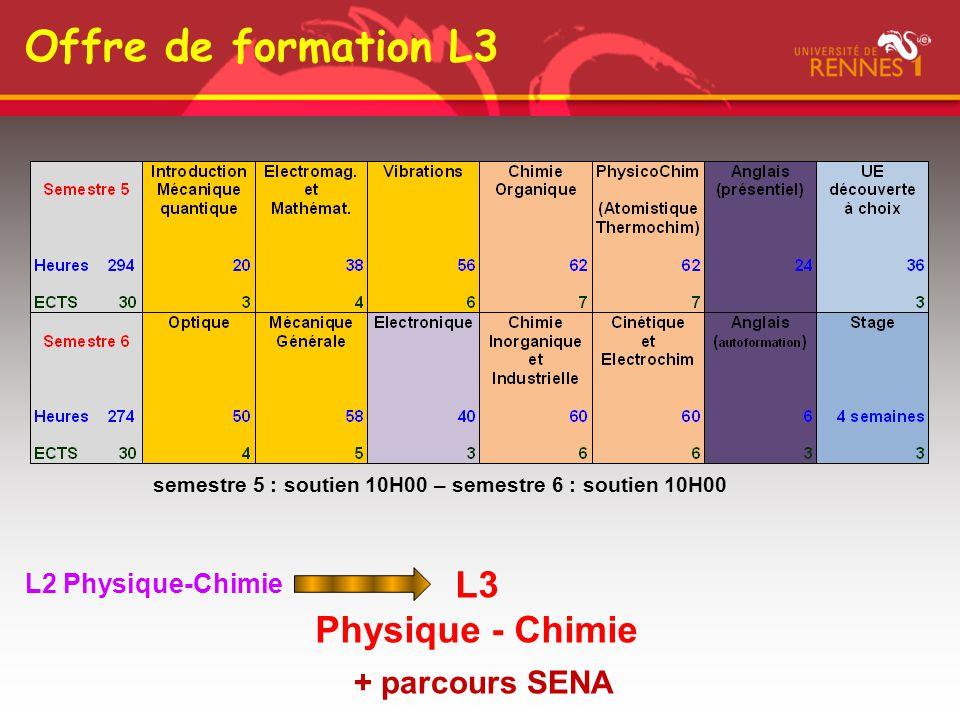 Semestre 5 2 UE disciplinaires  mutualisées L3 SVT – PC ou maths 3 UE communes aux 3 parcours SENA Mathématiques SENA 1 Savoirs et didactique en physiologie humaine Initiation aux métiers de l'enseignement  Stage en établissement L3 parcours SENA  P.E.