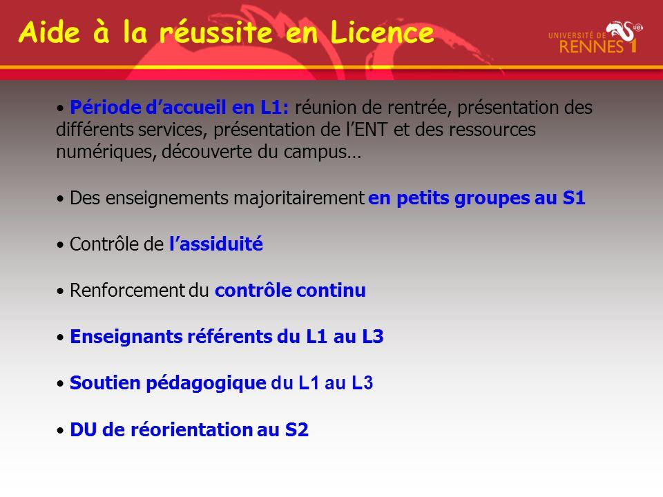Aide à la réussite en Licence Période d'accueil en L1: réunion de rentrée, présentation des différents services, présentation de l'ENT et des ressourc