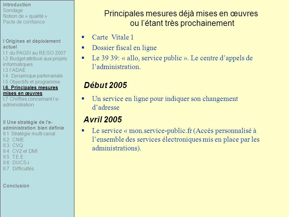 Principales mesures déjà mises en œuvres ou l'étant très prochainement Avril 2005  Le service « mon.service-public.fr (Accès personnalisé à l'ensemble des services électroniques mis en place par les administrations).
