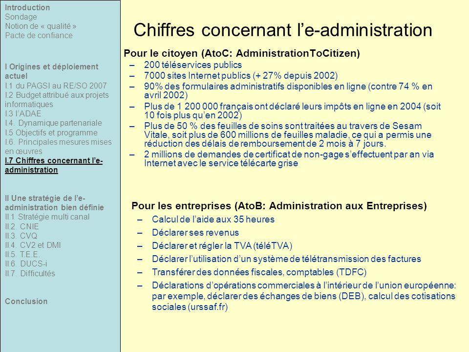 Chiffres concernant l'e-administration Pour le citoyen (AtoC: AdministrationToCitizen) –2–200 téléservices publics –7–7000 sites Internet publics (+ 27% depuis 2002) –9–90% des formulaires administratifs disponibles en ligne (contre 74 % en avril 2002) –P–Plus de 1 200 000 français ont déclaré leurs impôts en ligne en 2004 (soit 10 fois plus qu'en 2002) –P–Plus de 50 % des feuilles de soins sont traitées au travers de Sesam Vitale, soit plus de 600 millions de feuilles maladie, ce qui a permis une réduction des délais de remboursement de 2 mois à 7 jours.