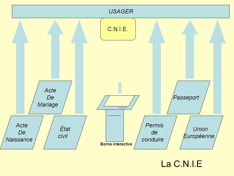 La C.N.I.E USAGER C.N.I.E. Acte De Naissance État civil Permis de conduire Passeport Acte De Mariage Union Européenne Borne interactive