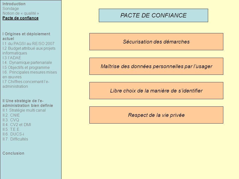Introduction Sondage Notion de « qualité » Pacte de confiance I Origines et déploiement actuel I.1 du PAGSI au RE/SO 2007 I.2 Budget attribué aux projets informatiques I.3 l'ADAE I.4.