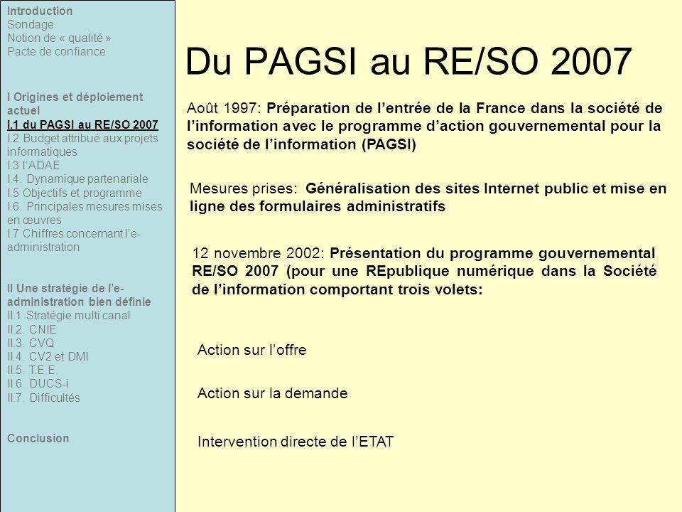 Du PAGSI au RE/SO 2007 Août 1997: Préparation de l'entrée de la France dans la société de l'information avec le programme d'action gouvernemental pour la société de l'information (PAGSI) Mesures prises: Généralisation des sites Internet public et mise en ligne des formulaires administratifs 12 novembre 2002: Présentation du programme gouvernemental RE/SO 2007 (pour une REpublique numérique dans la Société de l'information comportant trois volets: Action sur l'offre Action sur la demande Intervention directe de l'ETAT Introduction Sondage Notion de « qualité » Pacte de confiance I Origines et déploiement actuel I.1 du PAGSI au RE/SO 2007 I.2 Budget attribué aux projets informatiques I.3 l'ADAE I.4.