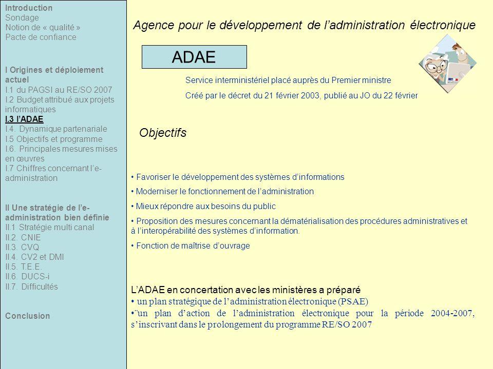 Difficultés de l'e- administration Introduction Sondage Notion de « qualité » Pacte de confiance I Origines et déploiement actuel I.1 du PAGSI au RE/SO 2007 I.2 Budget attribué aux projets informatiques I.3 l'ADAE I.4.