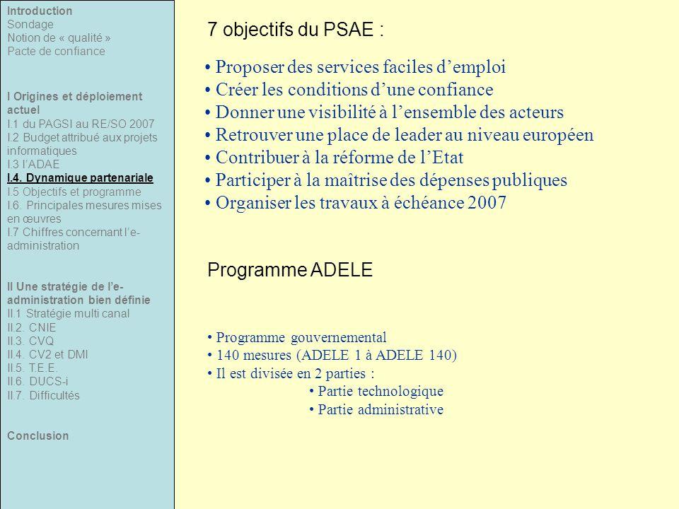 7 objectifs du PSAE : Proposer des services faciles d'emploi Créer les conditions d'une confiance Donner une visibilité à l'ensemble des acteurs Retrouver une place de leader au niveau européen Contribuer à la réforme de l'Etat Participer à la maîtrise des dépenses publiques Organiser les travaux à échéance 2007 Programme ADELE Programme gouvernemental 140 mesures (ADELE 1 à ADELE 140) Il est divisée en 2 parties : Partie technologique Partie administrative Introduction Sondage Notion de « qualité » Pacte de confiance I Origines et déploiement actuel I.1 du PAGSI au RE/SO 2007 I.2 Budget attribué aux projets informatiques I.3 l'ADAE I.4.