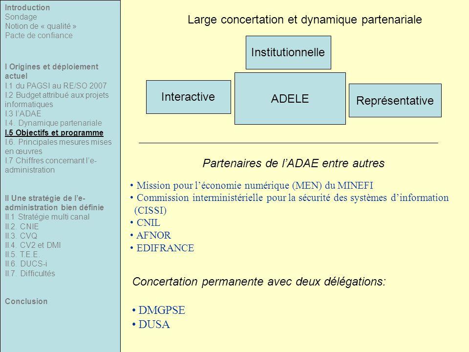 La fracture numérique Introduction Sondage Notion de « qualité » Pacte de confiance I Origines et déploiement actuel I.1 du PAGSI au RE/SO 2007 I.2 Budget attribué aux projets informatiques I.3 l'ADAE I.4.