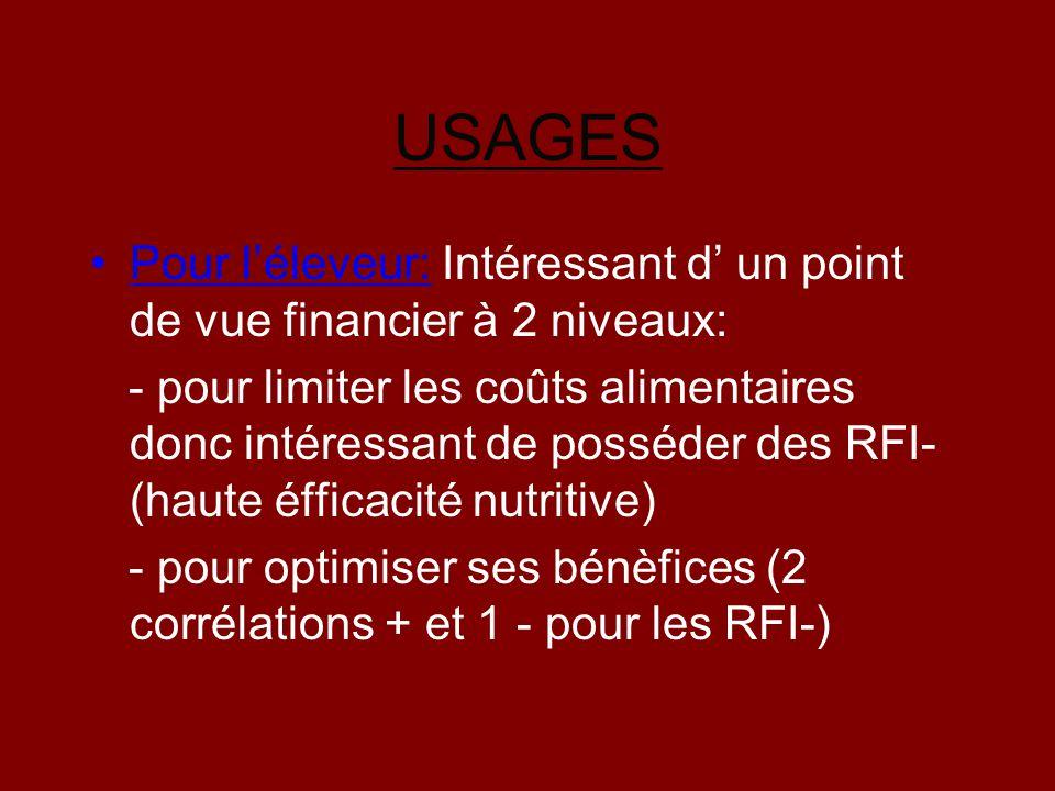 USAGES Pour l'éleveur: Intéressant d' un point de vue financier à 2 niveaux: - pour limiter les coûts alimentaires donc intéressant de posséder des RF