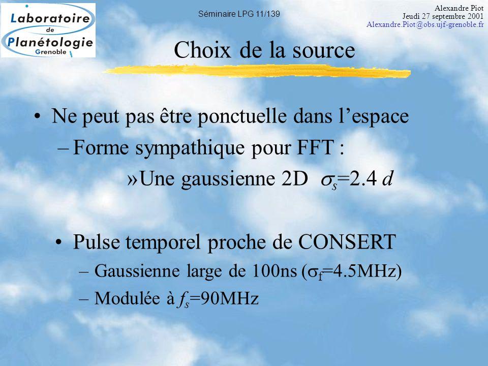 Alexandre Piot Jeudi 27 septembre 2001 Alexandre.Piot@obs.ujf-grenoble.fr Séminaire LPG 11/139 Choix de la source Ne peut pas être ponctuelle dans l'espace –Forme sympathique pour FFT : »Une gaussienne 2D  s =2.4 d Pulse temporel proche de CONSERT –Gaussienne large de 100ns (  f =4.5MHz) –Modulée à f s =90MHz