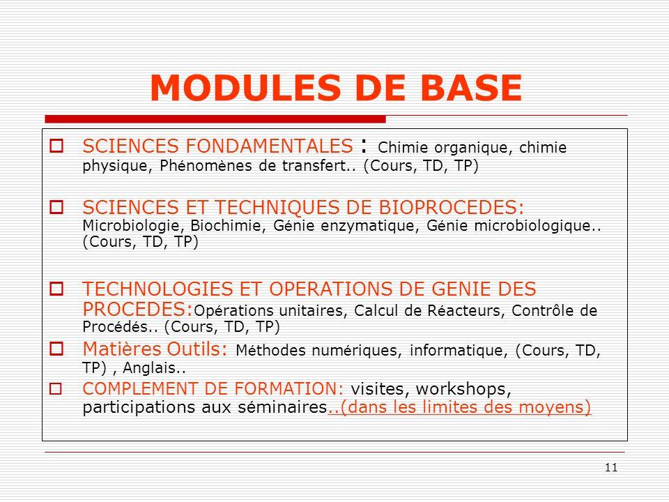 11 MODULES DE BASE  SCIENCES FONDAMENTALES : Chimie organique, chimie physique, Ph é nom è nes de transfert.. (Cours, TD, TP)  SCIENCES ET TECHNIQUE