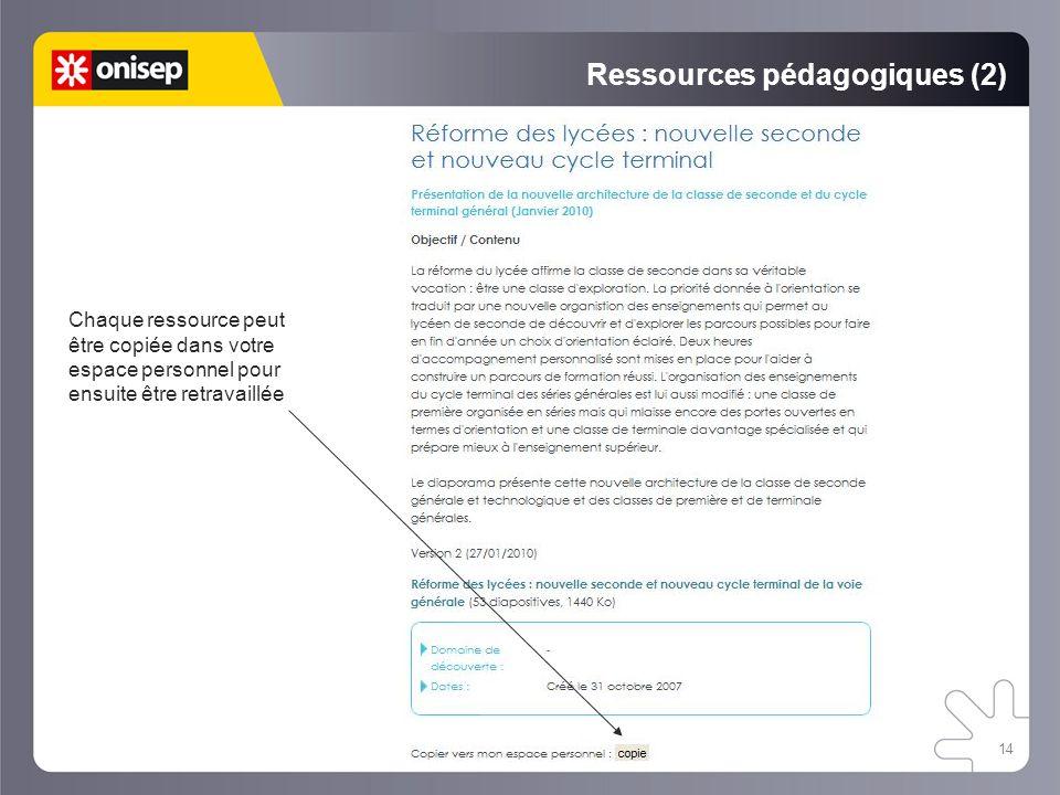 14 Ressources pédagogiques (2) Chaque ressource peut être copiée dans votre espace personnel pour ensuite être retravaillée
