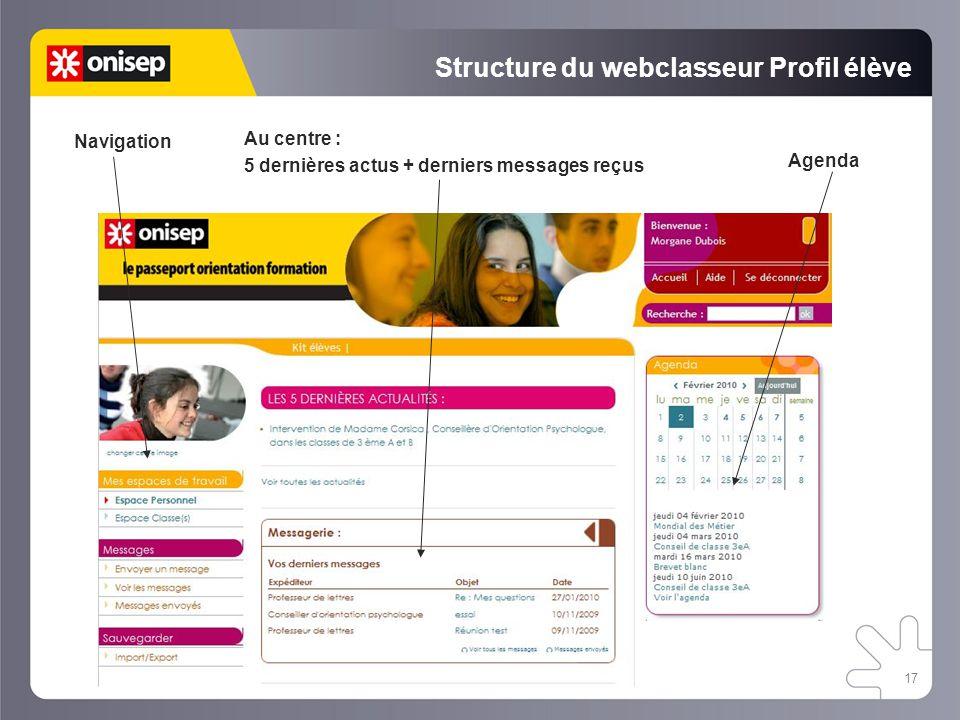 17 Structure du webclasseur Profil élève Navigation Au centre : 5 dernières actus + derniers messages reçus Agenda