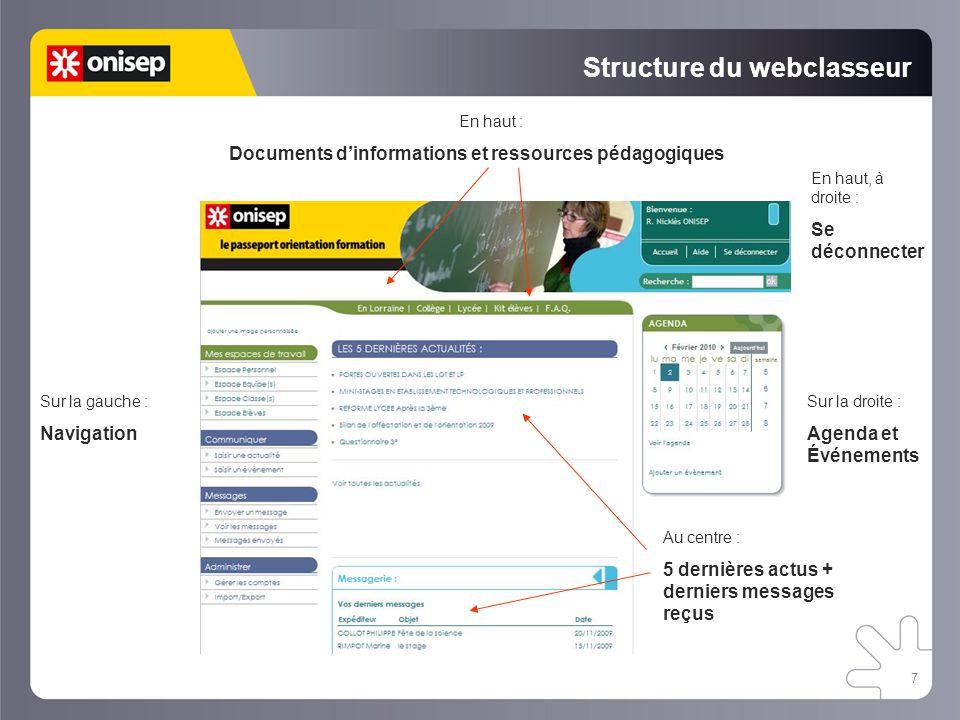 7 Sur la gauche : Navigation Sur la droite : Agenda et Événements En haut, à droite : Se déconnecter En haut : Documents d'informations et ressources