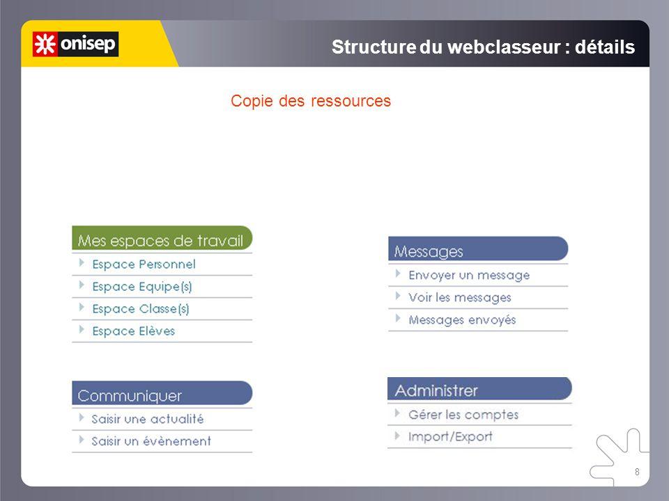 8 Structure du webclasseur : détails Copie des ressources