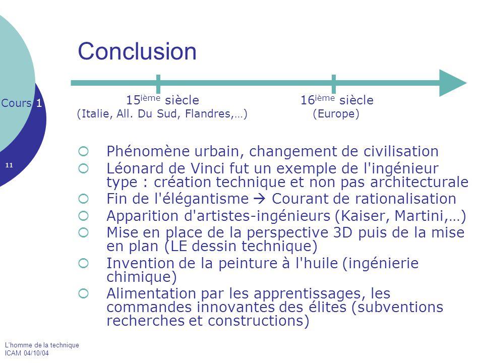 L'homme de la technique ICAM 04/10/04 11 Conclusion  Phénomène urbain, changement de civilisation  Léonard de Vinci fut un exemple de l'ingénieur ty