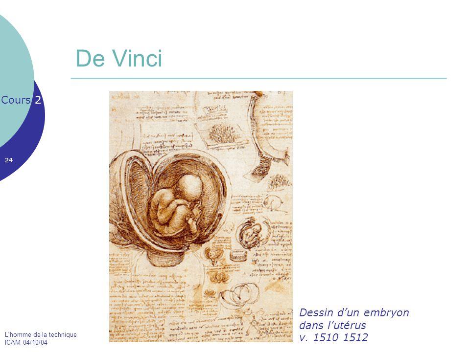L'homme de la technique ICAM 04/10/04 24 De Vinci Cours 2 Dessin d'un embryon dans l'utérus v. 1510 1512