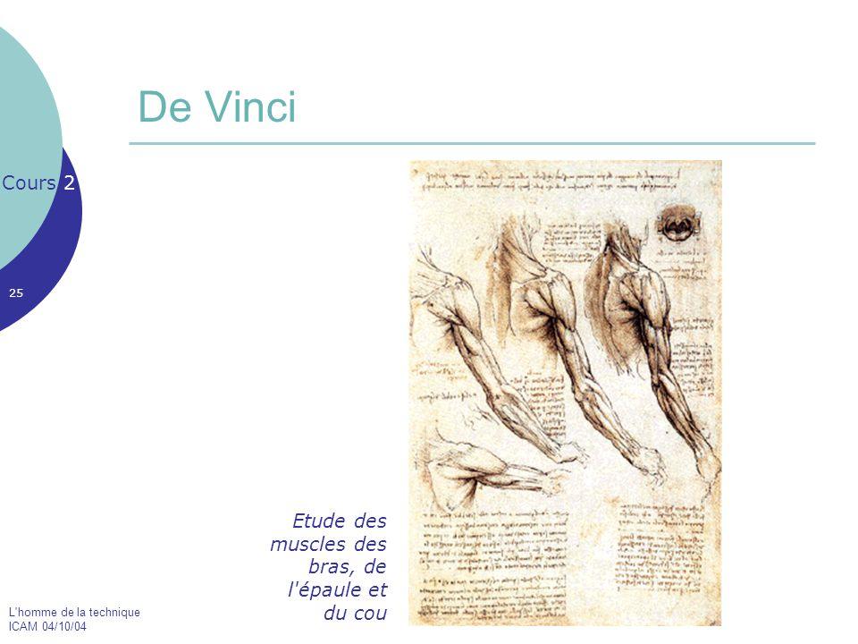 L'homme de la technique ICAM 04/10/04 25 De Vinci Cours 2 Etude des muscles des bras, de l'épaule et du cou